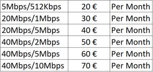 Packages Comparison